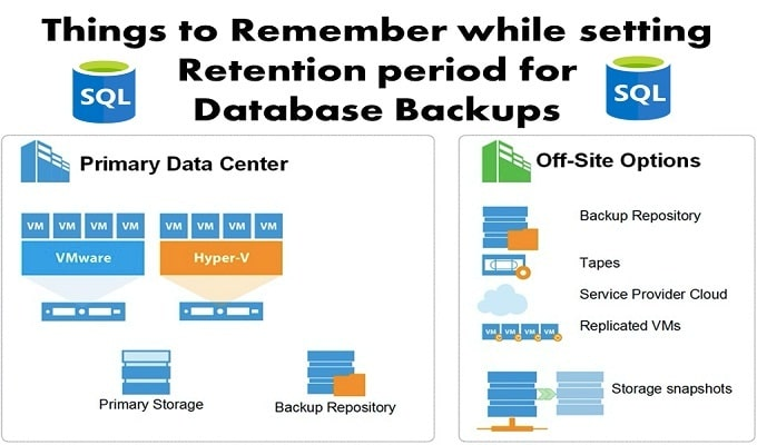 Salient Aspects To Keep In Mind While Defining Retention Period For Database Backups