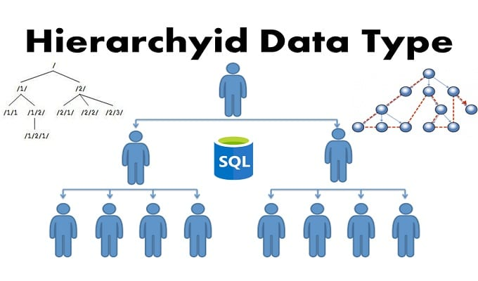 Hierarchyid Data Type