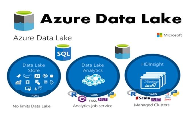 On-demand Analytics Service Works with Azure Data Lake