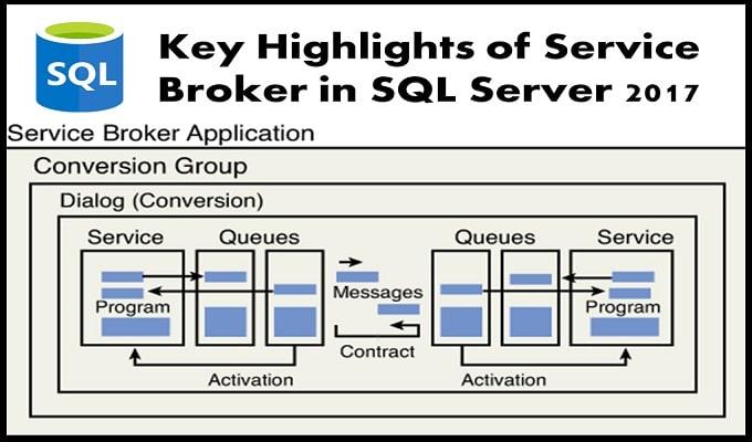 3 Key Highlights of Service Broker in SQL Server 2017