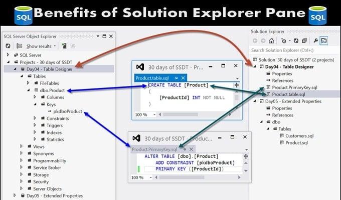 4 Key Benefits of Solution Explorer Pane in SQL Server Management Studio